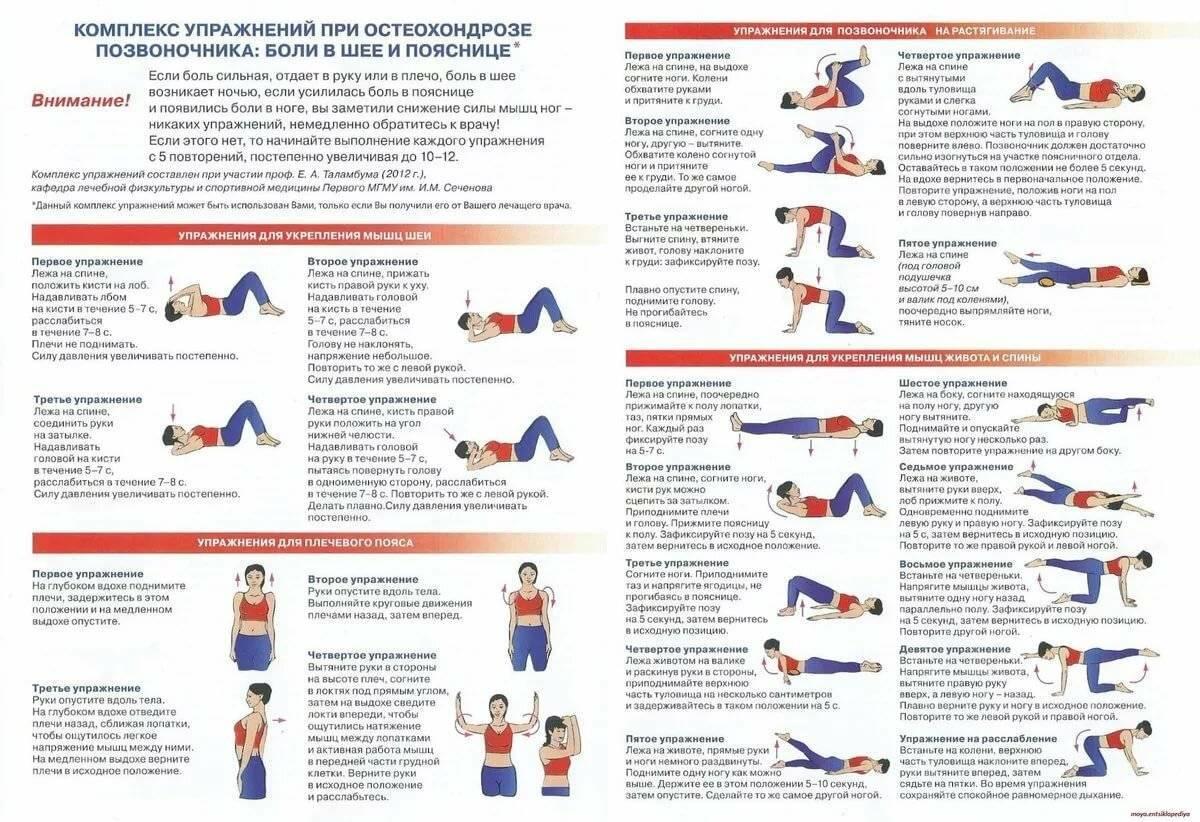 Как быстро снять спазм мышц спины