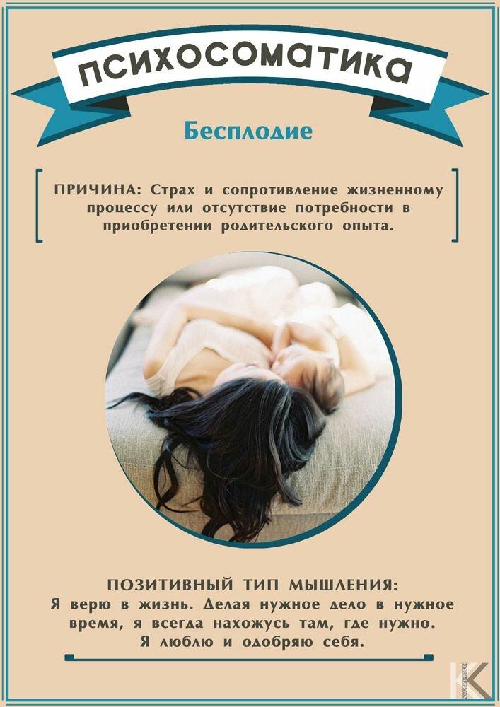 Психосоматика развития остеохондроза: шейного, грудного, поясничного