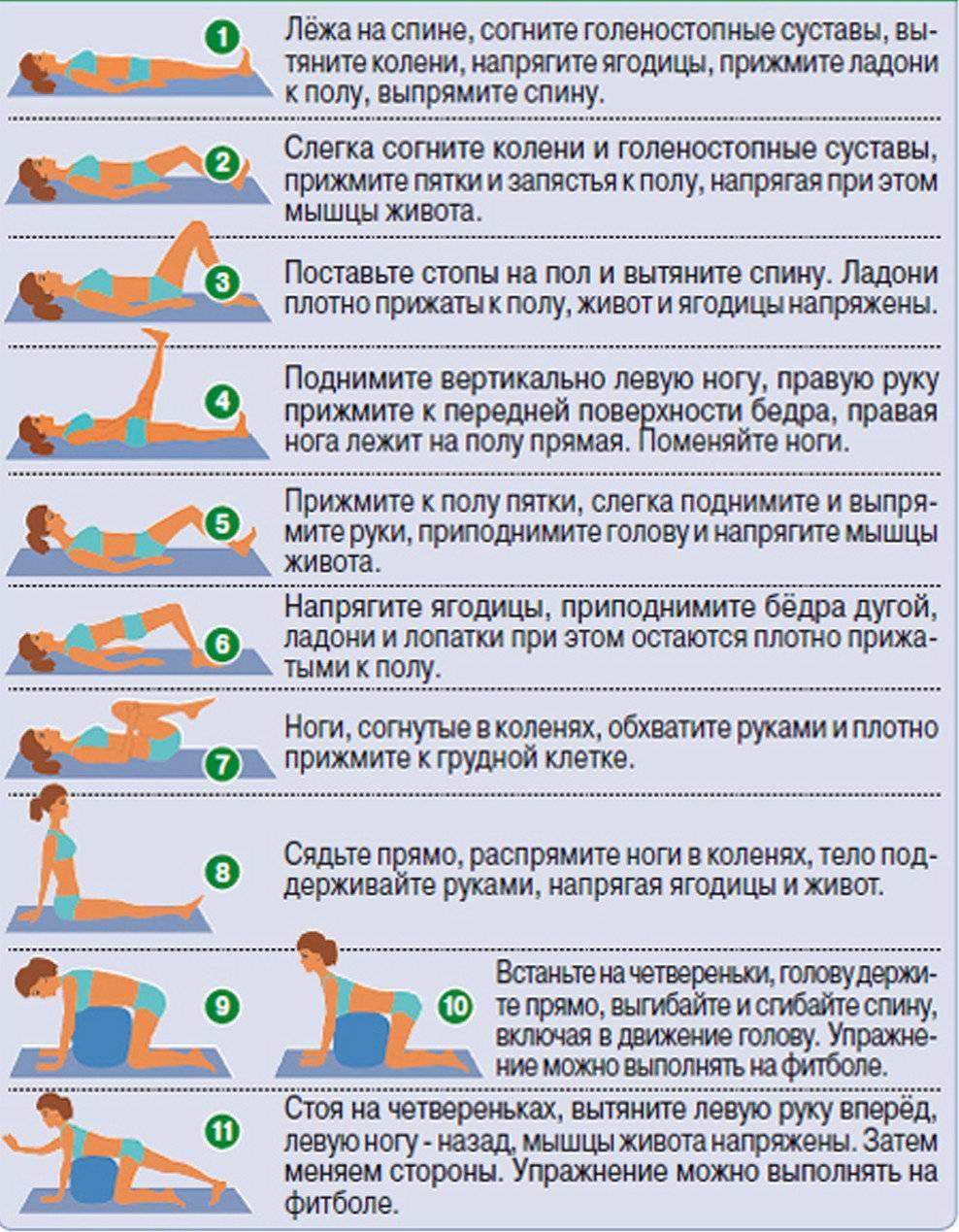 Упражнения бубновского в домашних условиях для позвоночника и суставов