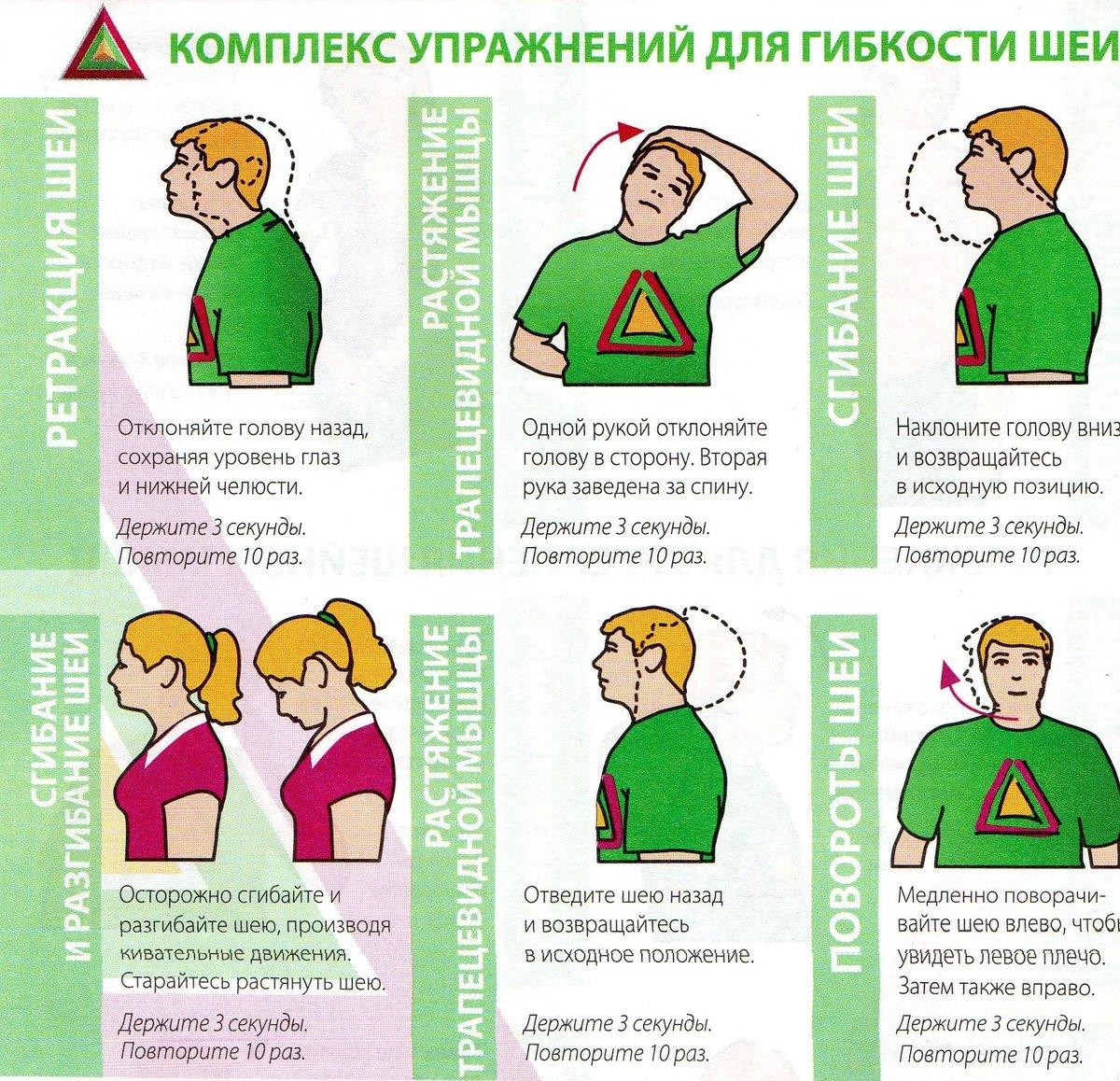Гимнастика по бубновскому при шейном остеохондрозе