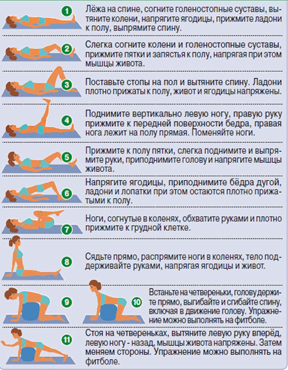 Синдром конского хвоста: основные причины, симптомы, диагноз, лечение