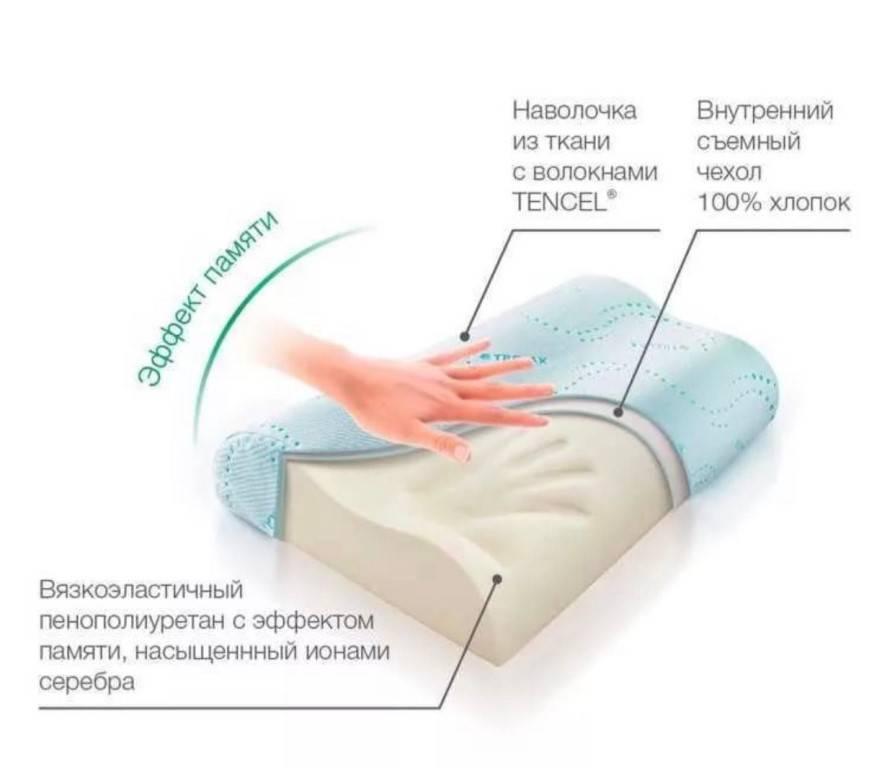 Ортопедические подушки при остеохондрозе шейного отдела: какую и как выбрать?